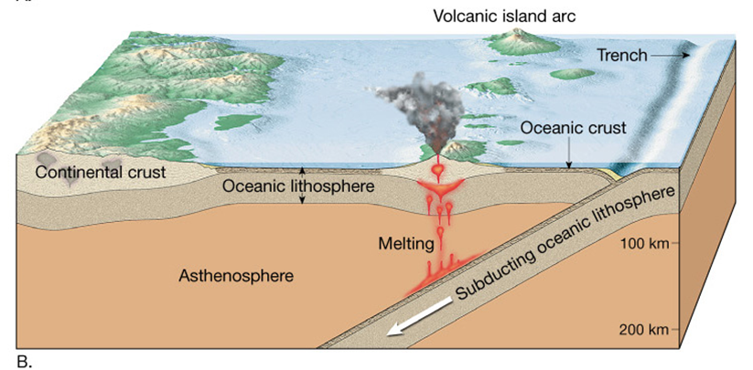 The Geophile Pages Lessons Natural Disasters - Continental oceanic